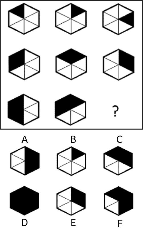 Câu hỏi test iq 8