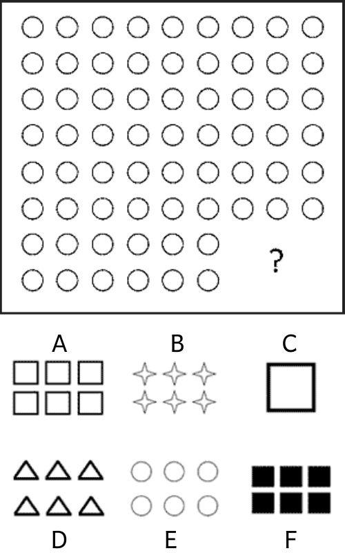 Câu hỏi test IQ 3