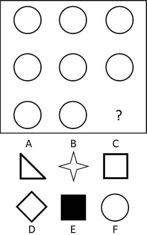 test IQ câu 1